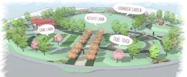 easton park master plan